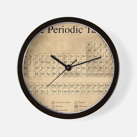 Periodic Table Wall Clock