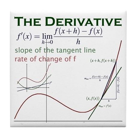 The Derivative Tile Coaster
