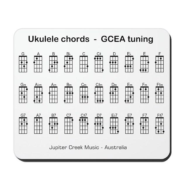 Ukulele Chords Mousepad By Jupitercreek