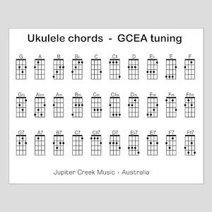 Ukulele chords Small Poster