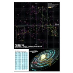 100 Closest Star Map - Posters
