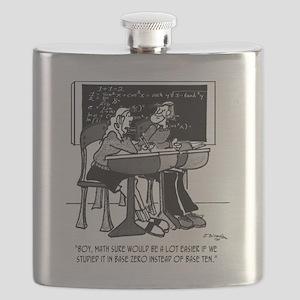 Math in Base Zero Flask