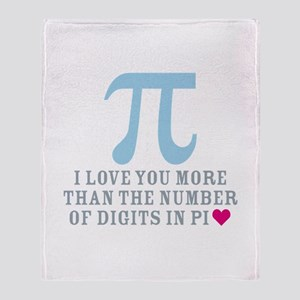 Digits in Pi Throw Blanket