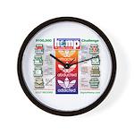 AAA Hemp Wall Clock