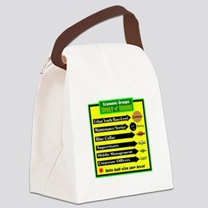 Sport Of Choice Canvas Lunch Bag