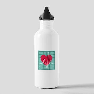 EKG Monitor Water Bottle