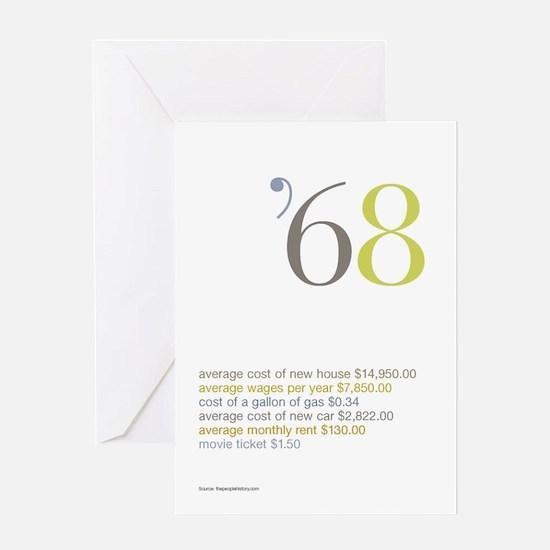 1968 Fun Facts Birthday Greeting Card