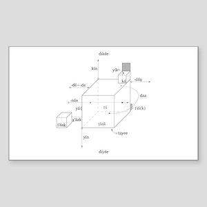 Location Relation Sticker (Rectangle)