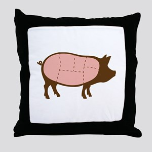 Pig Meat Cuts Throw Pillow