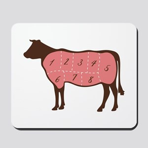 Cow Meat Cuts Numbered Mousepad