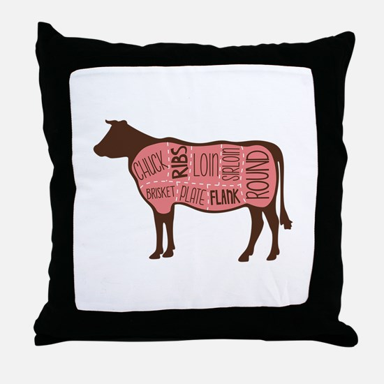 Cow Meat Cuts Diagram Throw Pillow