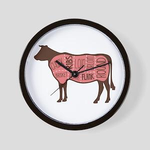 Cow Meat Cuts Diagram Wall Clock