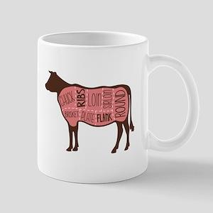 Cow Meat Cuts Diagram Mugs