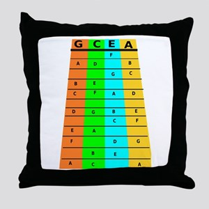 Ukulele Frets And Notes Throw Pillow