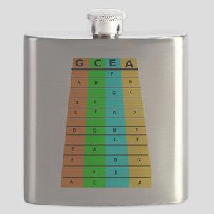 Ukulele Frets And Notes Flask