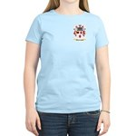 Frydrychowicz Women's Light T-Shirt