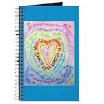 Rainbow Heart Cancer Journal