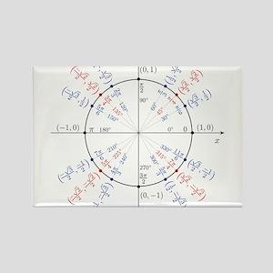 unitcircles Magnets