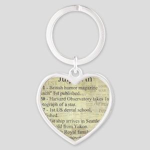 July 17th Keychains