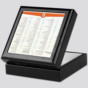 HTML5 Cheat Sheet Keepsake Box