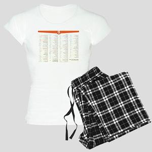 HTML5 Cheat Sheet Pajamas