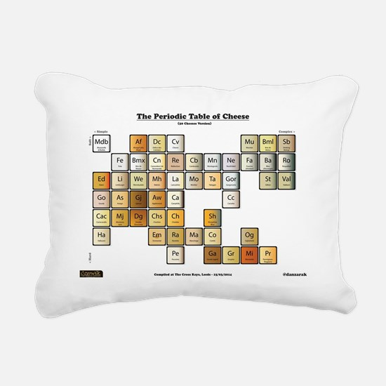 50 Cheese Periodic Table Rectangular Canvas Pillow