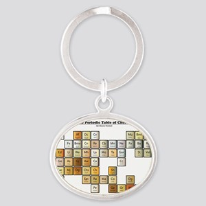 50 Cheese Periodic Table Oval Keychain