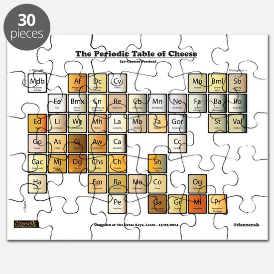 Periodic table puzzles periodic table jigsaw puzzle templates 50 cheese periodic table puzzle urtaz Gallery