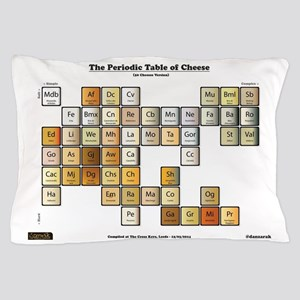 50 Cheese Periodic Table Pillow Case