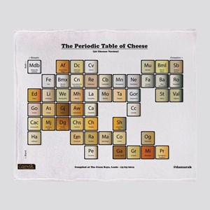50 Cheese Periodic Table Throw Blanket