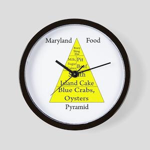 Maryland Food Pyramid Wall Clock