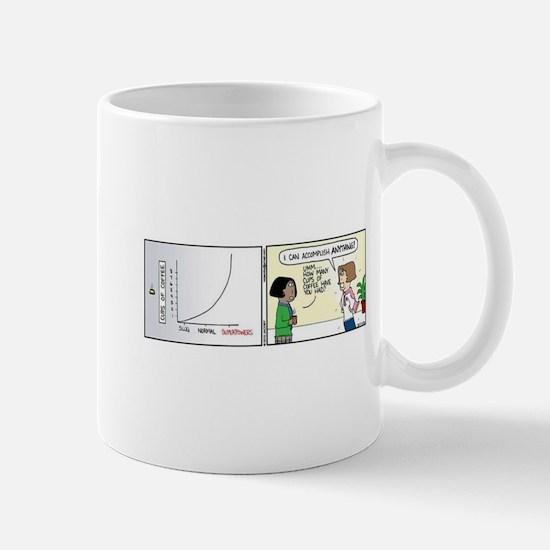 Coffee Super Powers Mugs