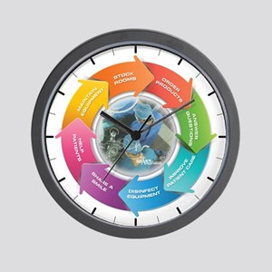 Sharn Tech Day Wall Clock