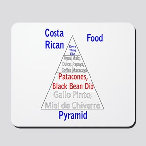 Costa Rican Food Pyramid Mousepad