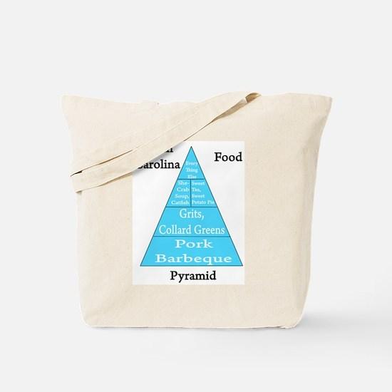South Carolina Food Pyramid Tote Bag