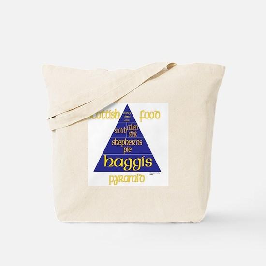 Scottish Food Pyramid Tote Bag