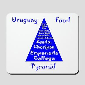 Uruguay Food Pyramid Mousepad