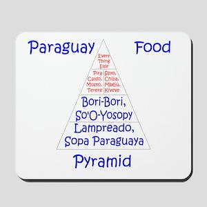 Paraguay Food Pyramid Mousepad