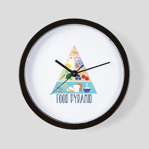 Food Pyramid Wall Clock