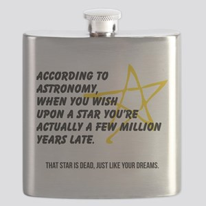 According to Astronomy Flask
