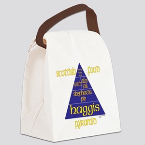 Scottish Food Pyramid Canvas Lunch Bag