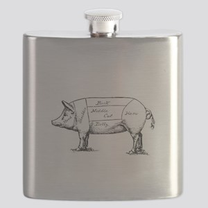Pig Diagram Flask