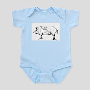 Pig Diagram Body Suit