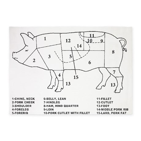 pig_parts_5x7area_rug?side\=Front\&color\=White\&height\=460\&width\=460\&qv\=90 pig cheek diagram wiring diagram blogs