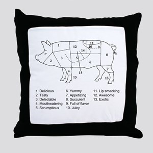 Delicious List Throw Pillow