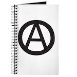 Anarchy Journal