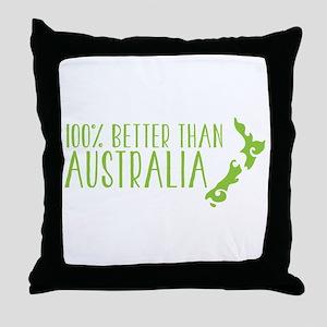 100% percent better than Australia New Zealand Thr