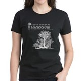 Nature Women's Dark T-Shirt
