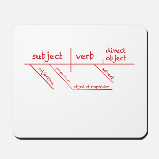Simple Sentence Diagram Mousepad