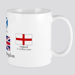 creation of UK flag Mug